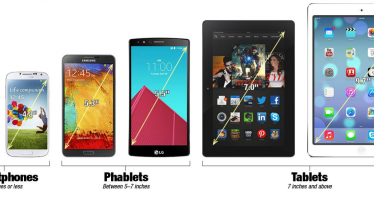 Tablete vs Phablet vs Smartphone?
