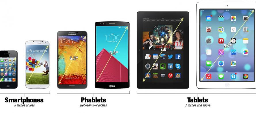 Tablete vs Phablet vs Smartphone?