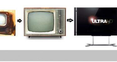 Cele mai importante 10 momente din istoria televizoarelor